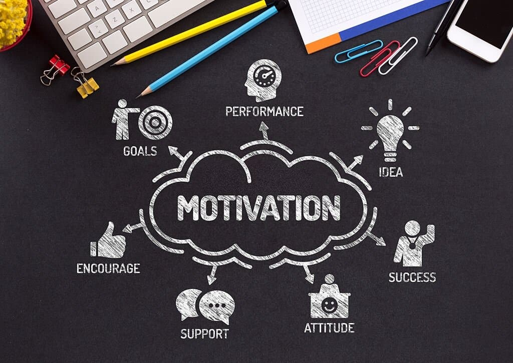 top ways to improve self motivation